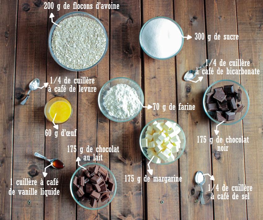 Kakor chokladflarn