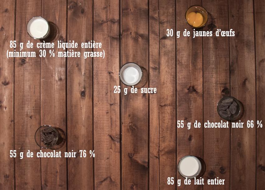 Tarte chocolat vanille et framboises - Crème onctueuse chocolat